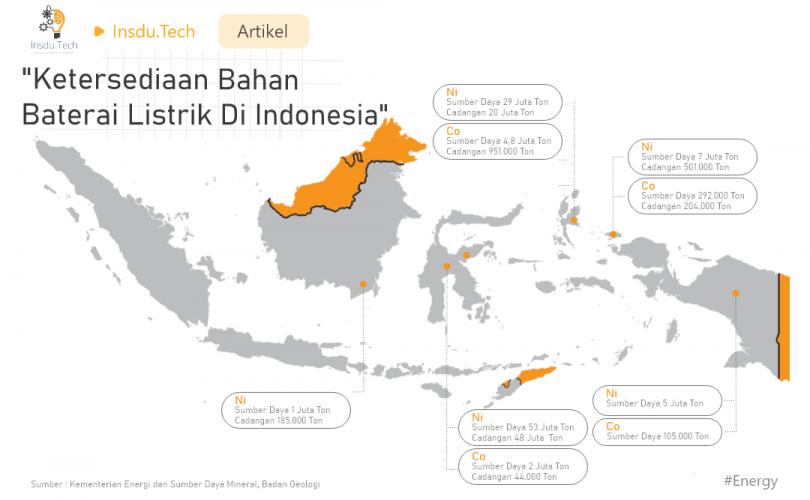 Peta persebaran Nikel Indonesia