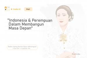Hari Kartini Indonesia Nugroho Dwi Santoso