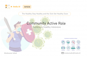 Community Active Role in Indonesia